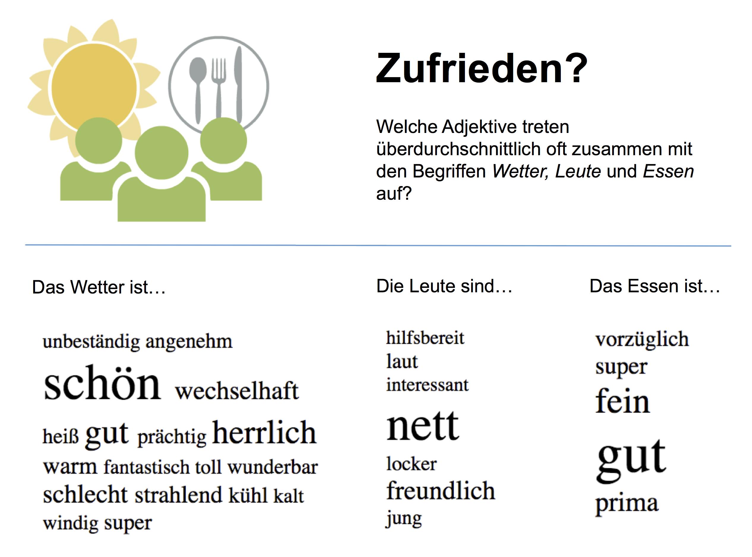 SLUB Dresden Blog: \